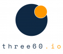 three60.io | Your Trusted Copper CRM Consulting Partner